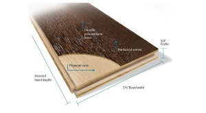 Choosing the right wood for your subfloor in Colorado